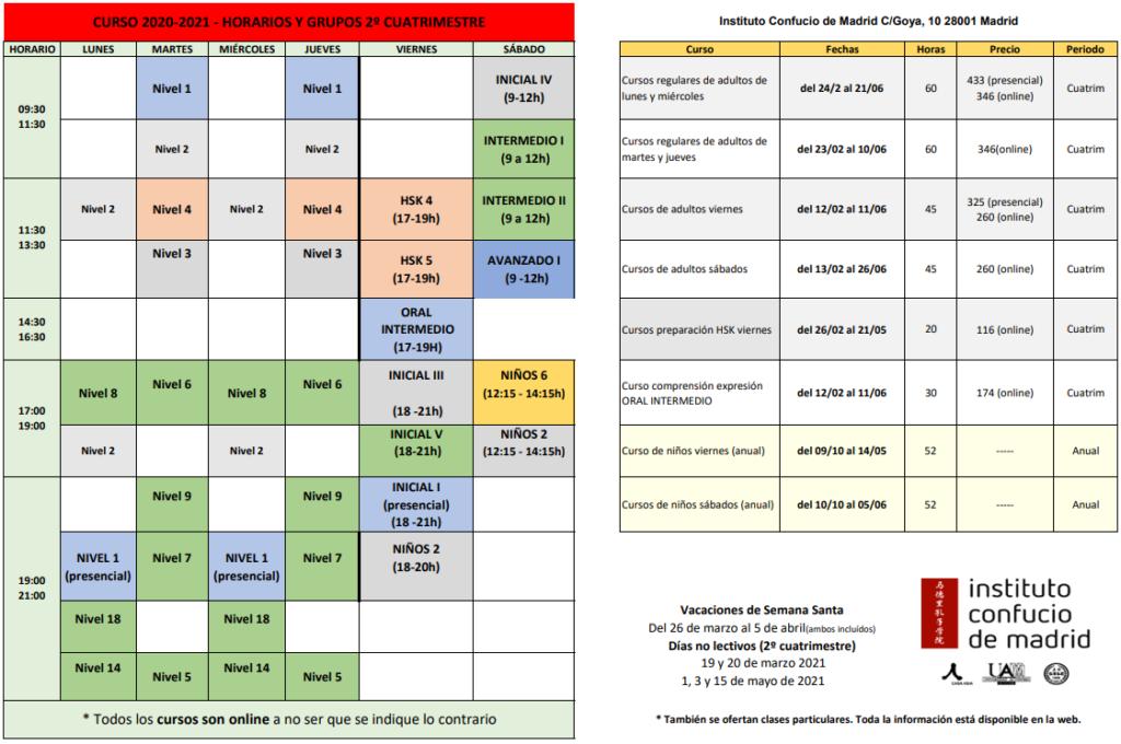 Cursos y horarios segundo cuatrimestre ICM