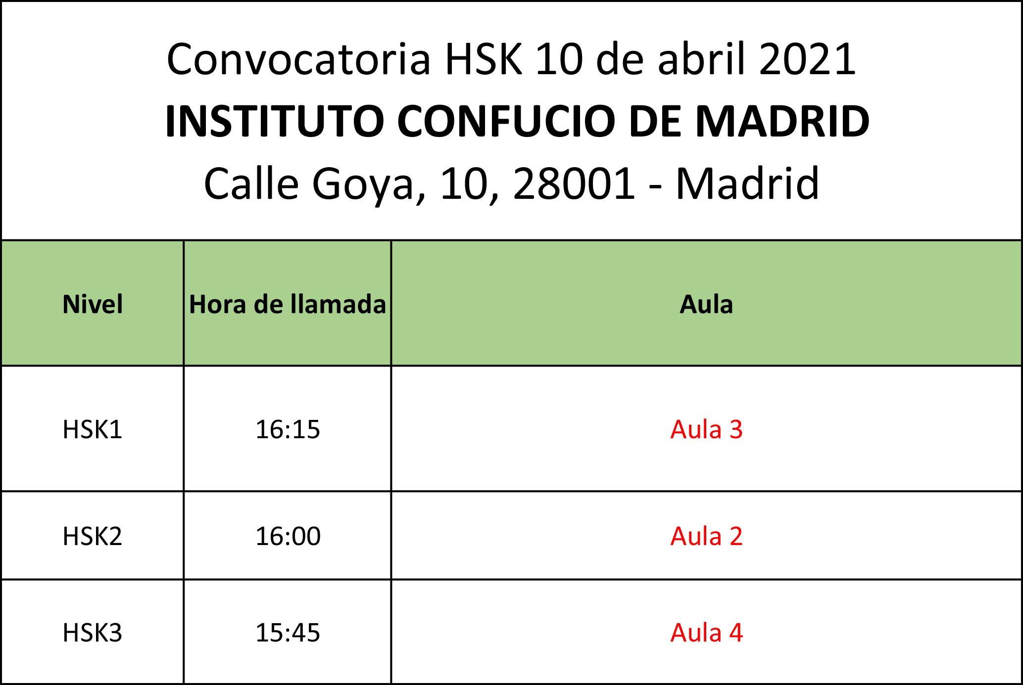 Disposición examen HSK 10 de abril 2021