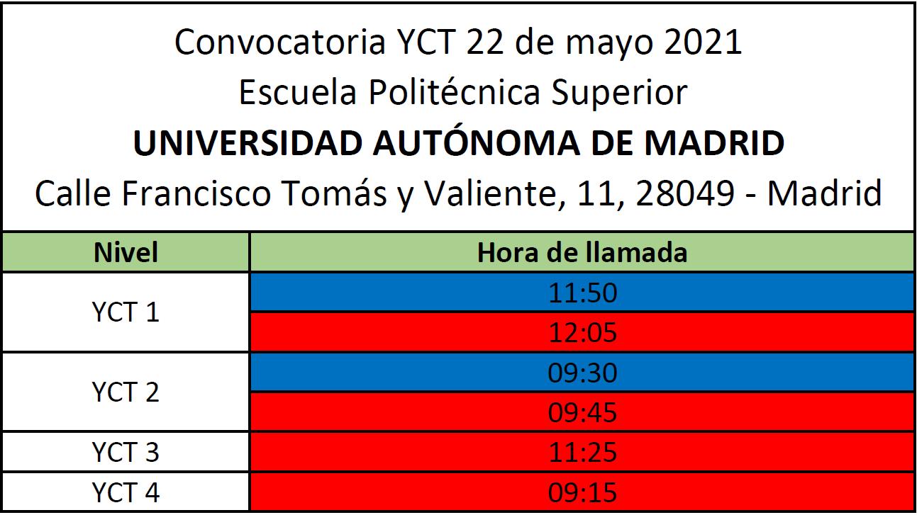 Examen YCT 22 de mayo ICM